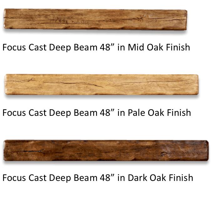 Cast Beam Examples